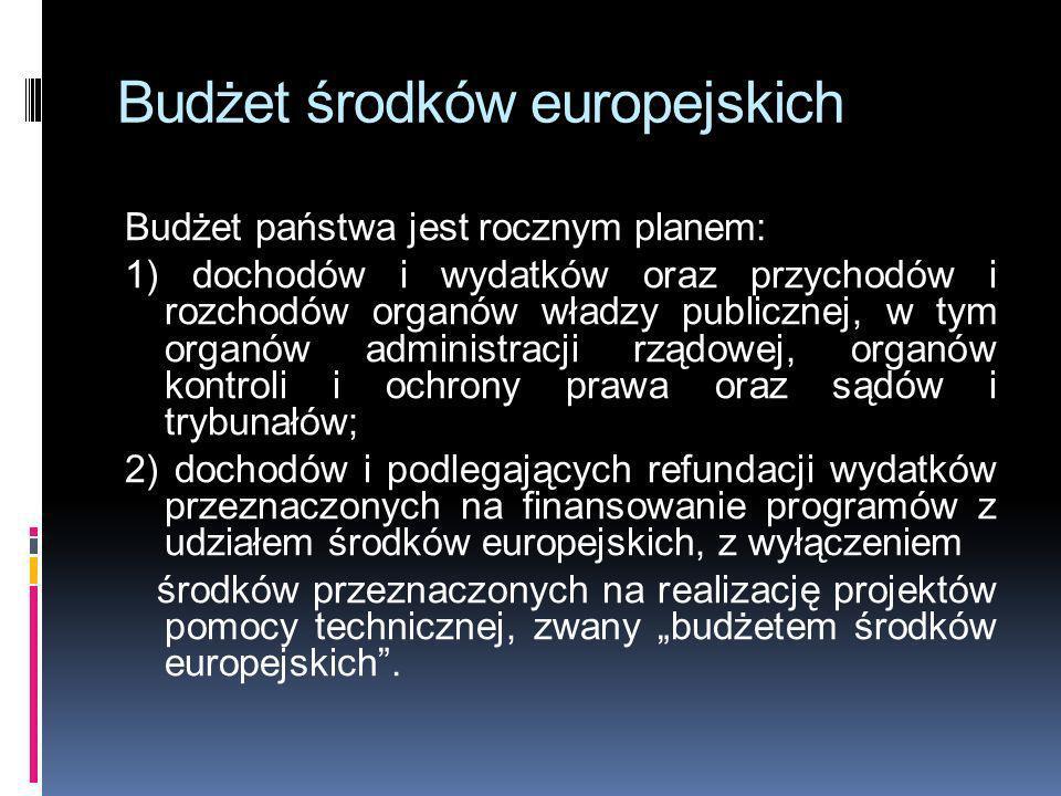 Budżet środków europejskich