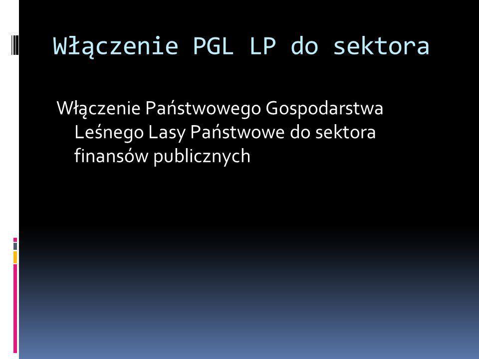 Włączenie PGL LP do sektora