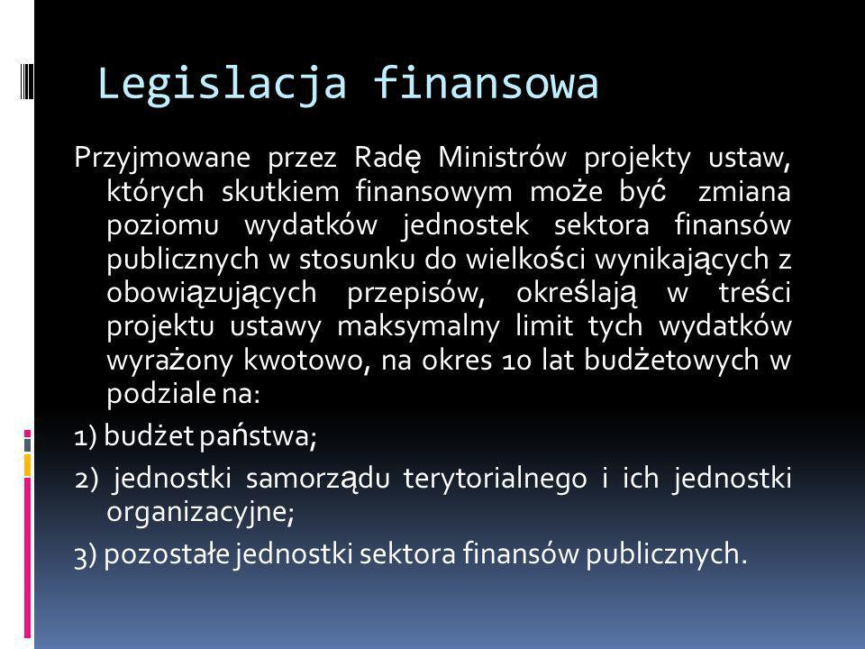 Legislacja finansowa