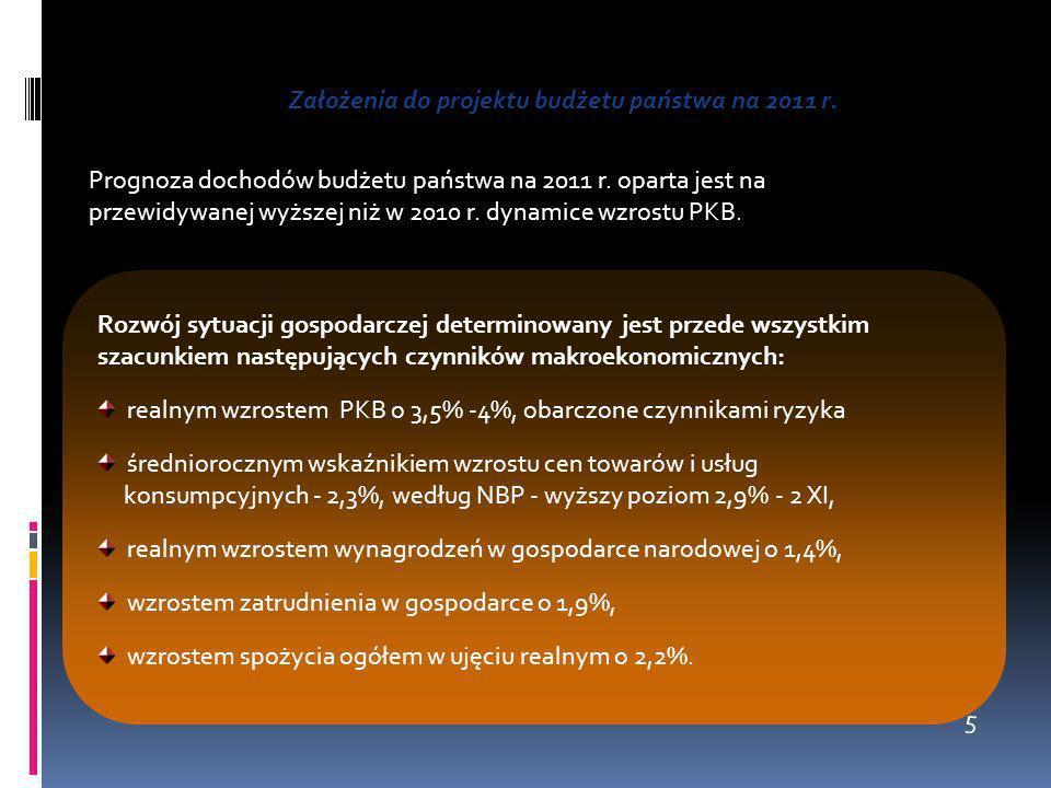 Założenia do projektu budżetu państwa na 2011 r.