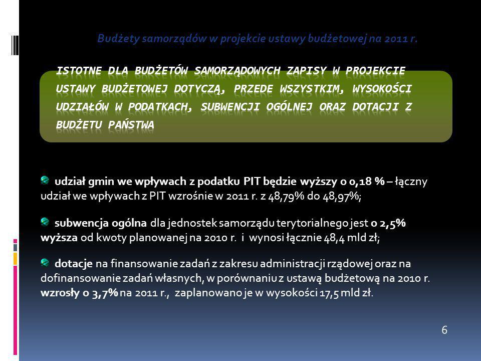 Budżety samorządów w projekcie ustawy budżetowej na 2011 r.