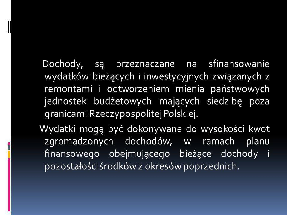 Dochody, są przeznaczane na sfinansowanie wydatków bieżących i inwestycyjnych związanych z remontami i odtworzeniem mienia państwowych jednostek budżetowych mających siedzibę poza granicami Rzeczypospolitej Polskiej.