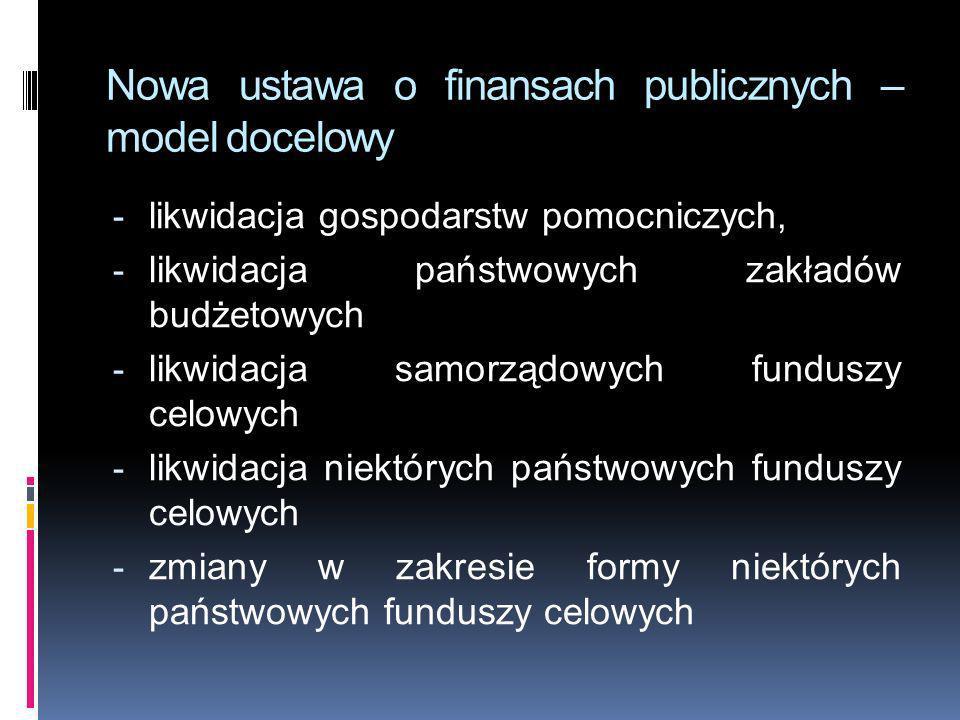 Nowa ustawa o finansach publicznych – model docelowy