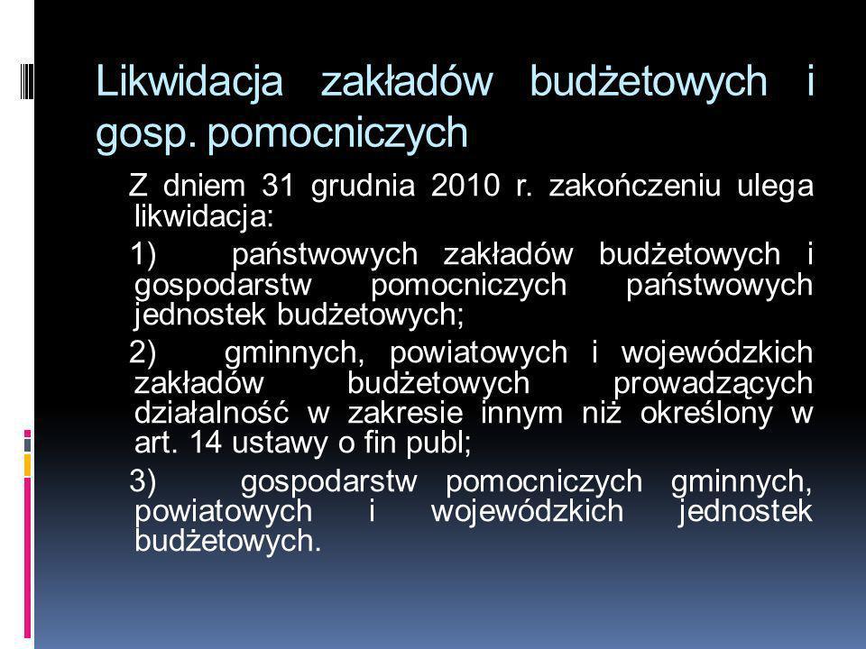 Likwidacja zakładów budżetowych i gosp. pomocniczych