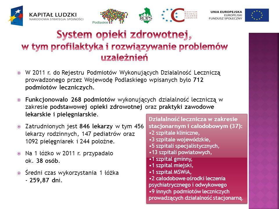 System opieki zdrowotnej, w tym profilaktyka i rozwiązywanie problemów uzależnień