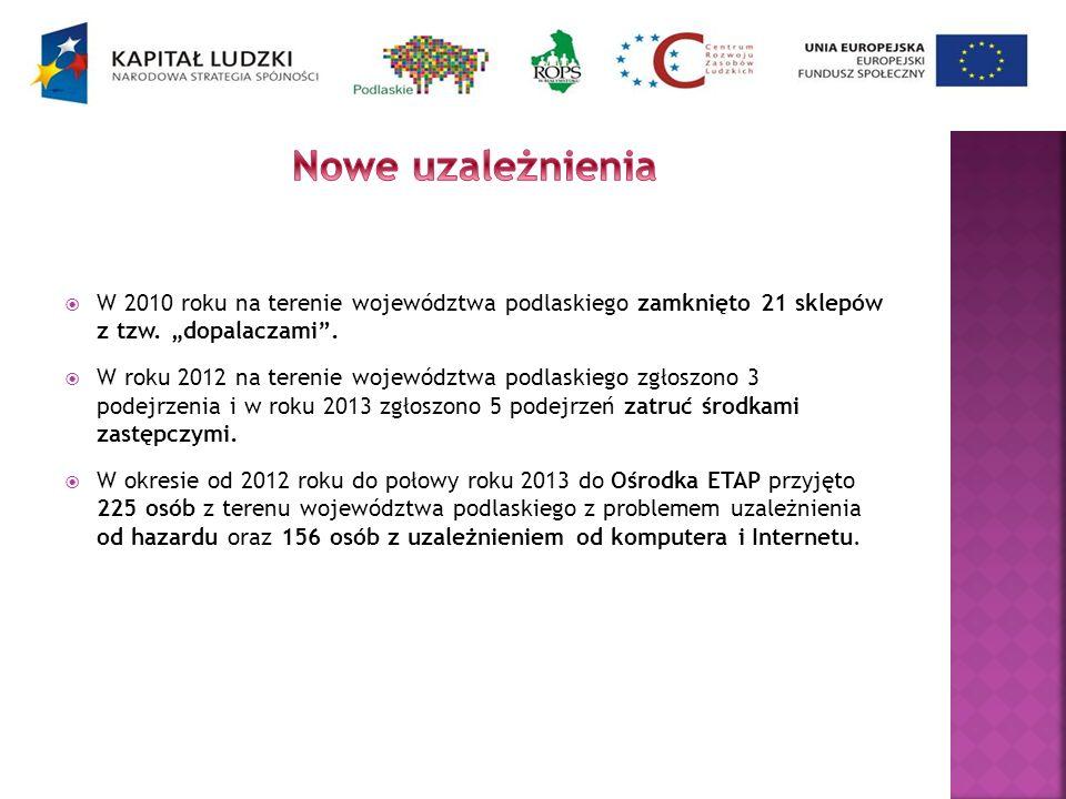 """Nowe uzależnieniaW 2010 roku na terenie województwa podlaskiego zamknięto 21 sklepów z tzw. """"dopalaczami ."""