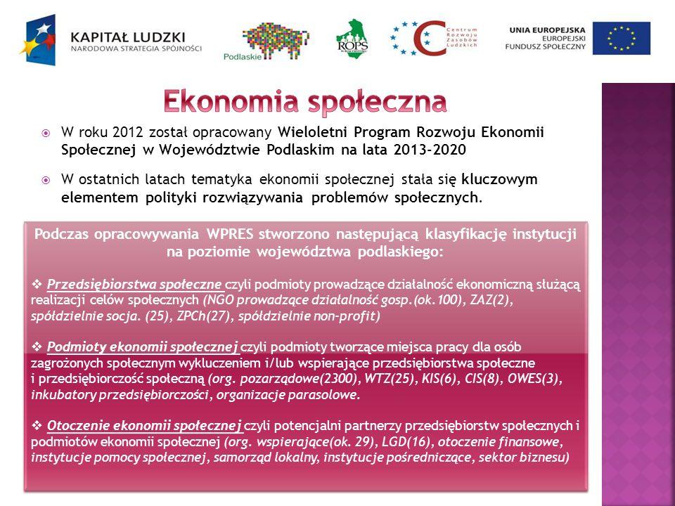 Ekonomia społeczna W roku 2012 został opracowany Wieloletni Program Rozwoju Ekonomii Społecznej w Województwie Podlaskim na lata 2013-2020.