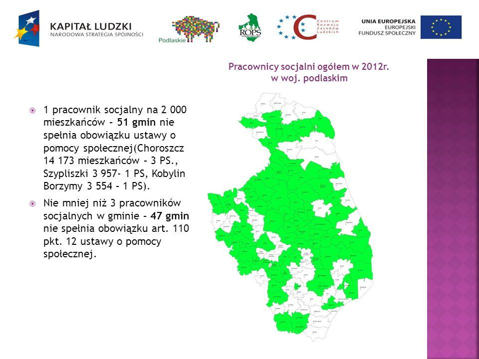 Pracownicy socjalni ogółem w 2012r. w woj. podlaskim