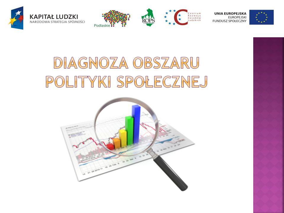 Diagnoza obszaru polityki społecznej