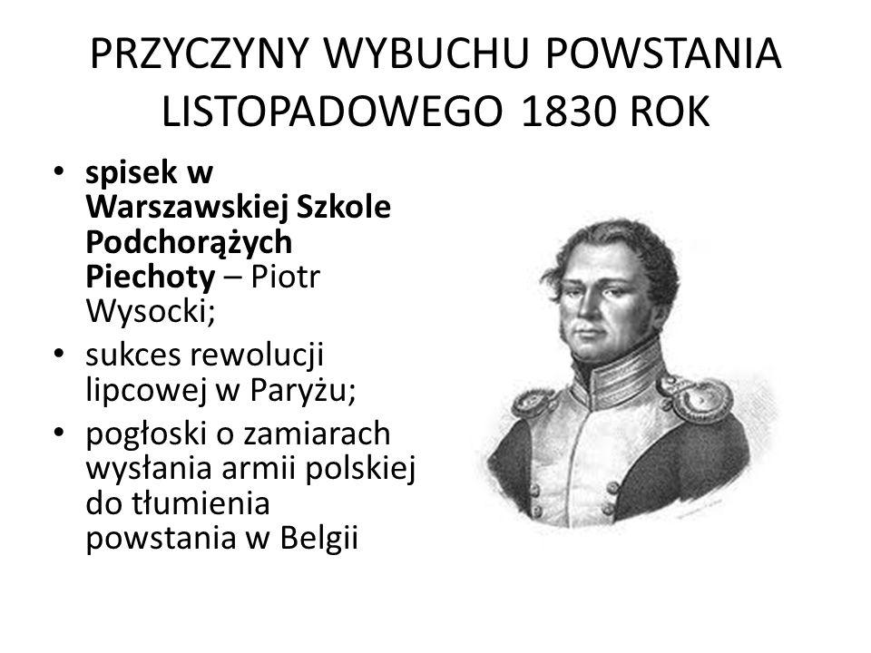 PRZYCZYNY WYBUCHU POWSTANIA LISTOPADOWEGO 1830 ROK