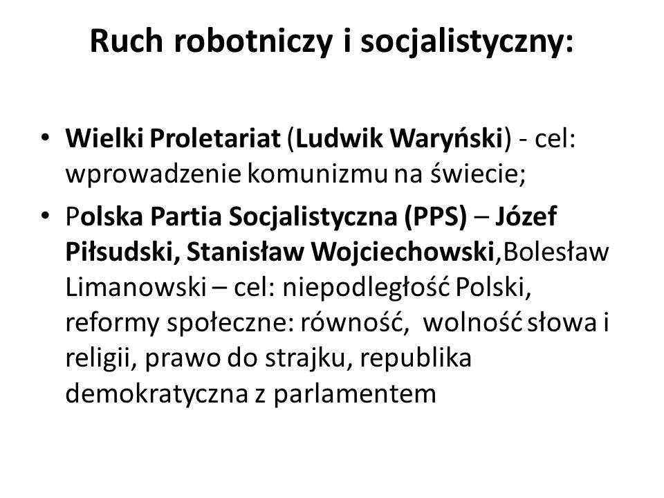Ruch robotniczy i socjalistyczny: