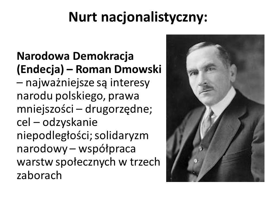 Nurt nacjonalistyczny: