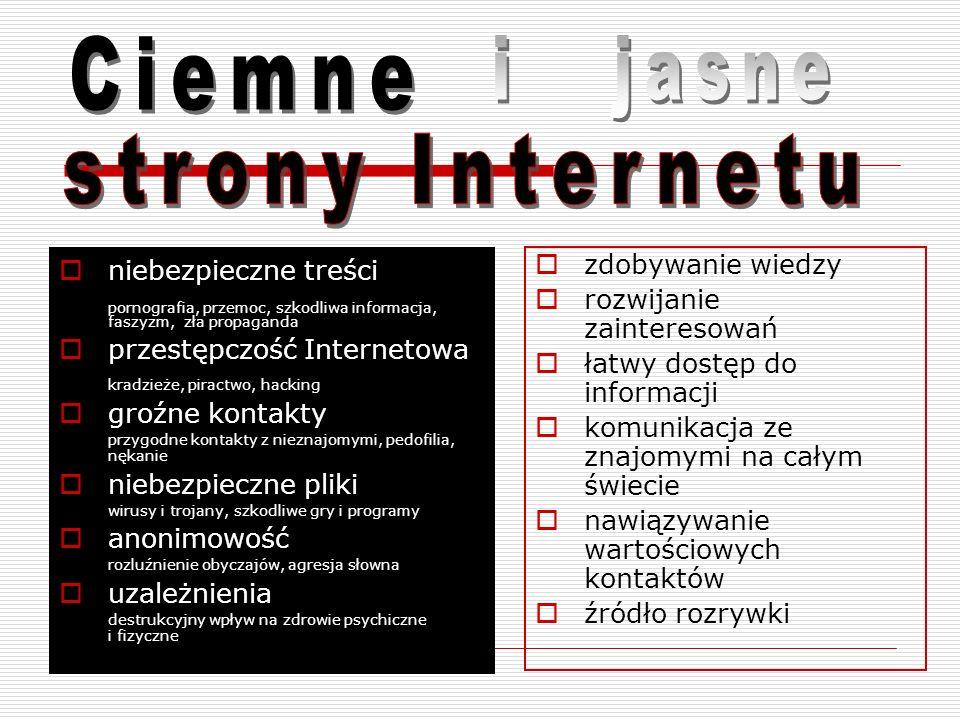 Ciemne i jasne strony Internetu niebezpieczne treści
