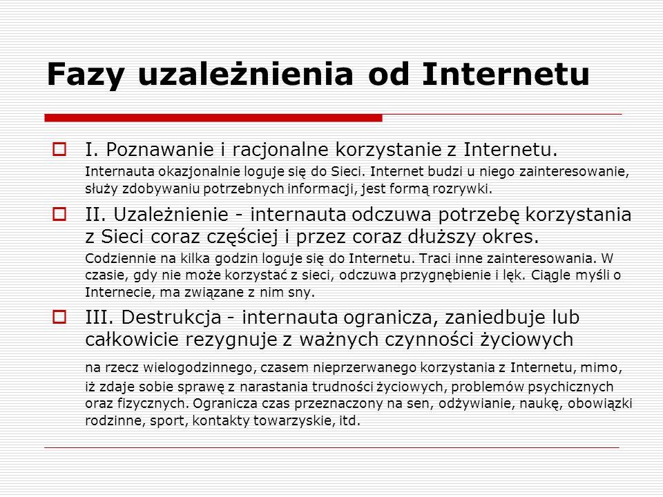 Fazy uzależnienia od Internetu