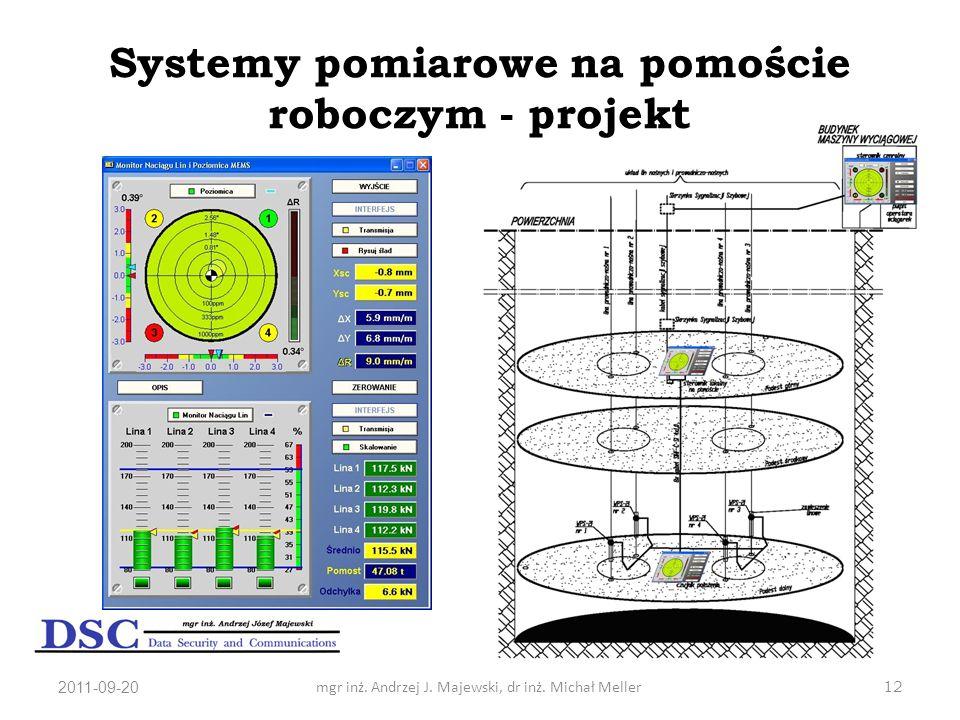 Systemy pomiarowe na pomoście roboczym - projekt