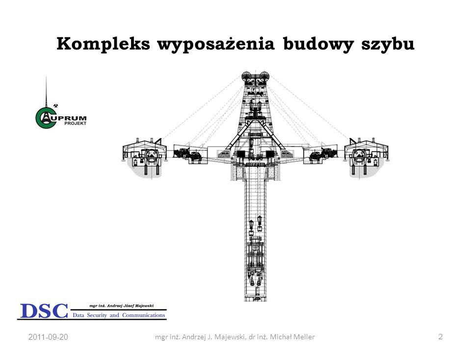 Kompleks wyposażenia budowy szybu
