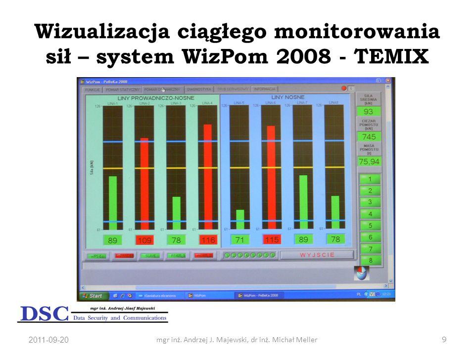Wizualizacja ciągłego monitorowania sił – system WizPom 2008 - TEMIX