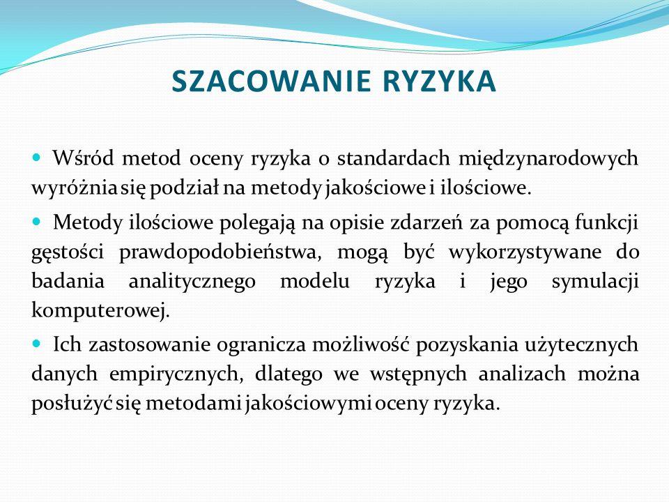 SZACOWANIE RYZYKAWśród metod oceny ryzyka o standardach międzynarodowych wyróżnia się podział na metody jakościowe i ilościowe.