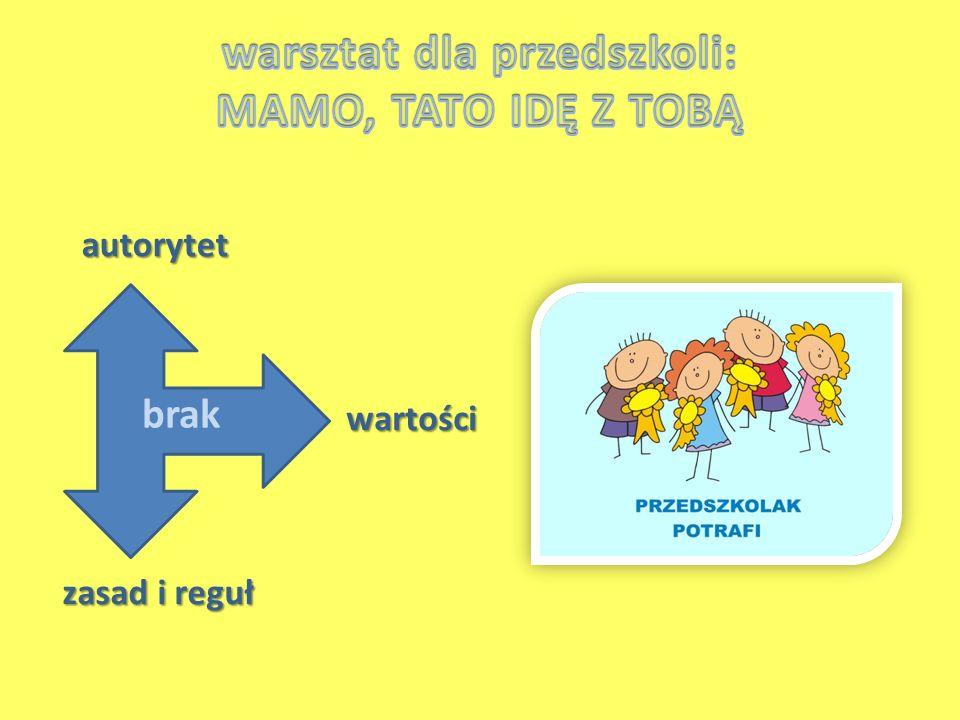 warsztat dla przedszkoli: MAMO, TATO IDĘ Z TOBĄ