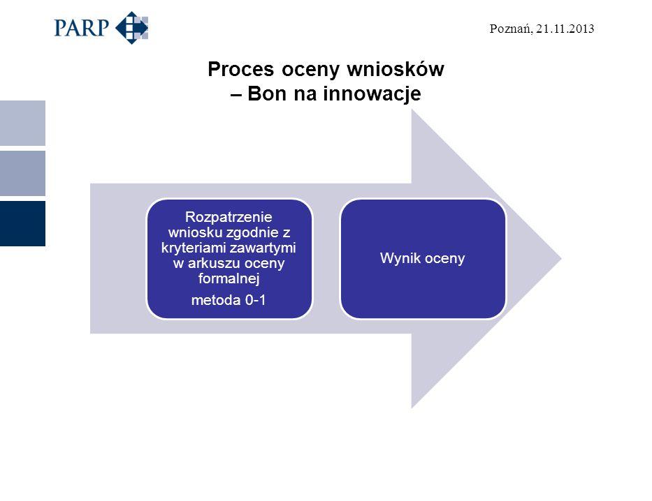 Proces oceny wniosków – Bon na innowacje