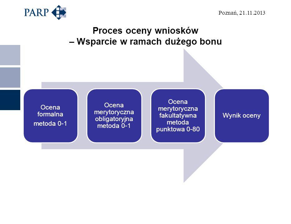 Proces oceny wniosków – Wsparcie w ramach dużego bonu