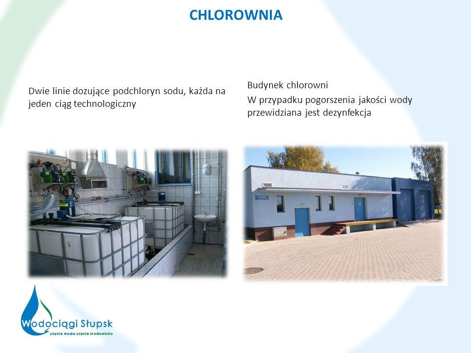 CHLOROWNIA Budynek chlorowni