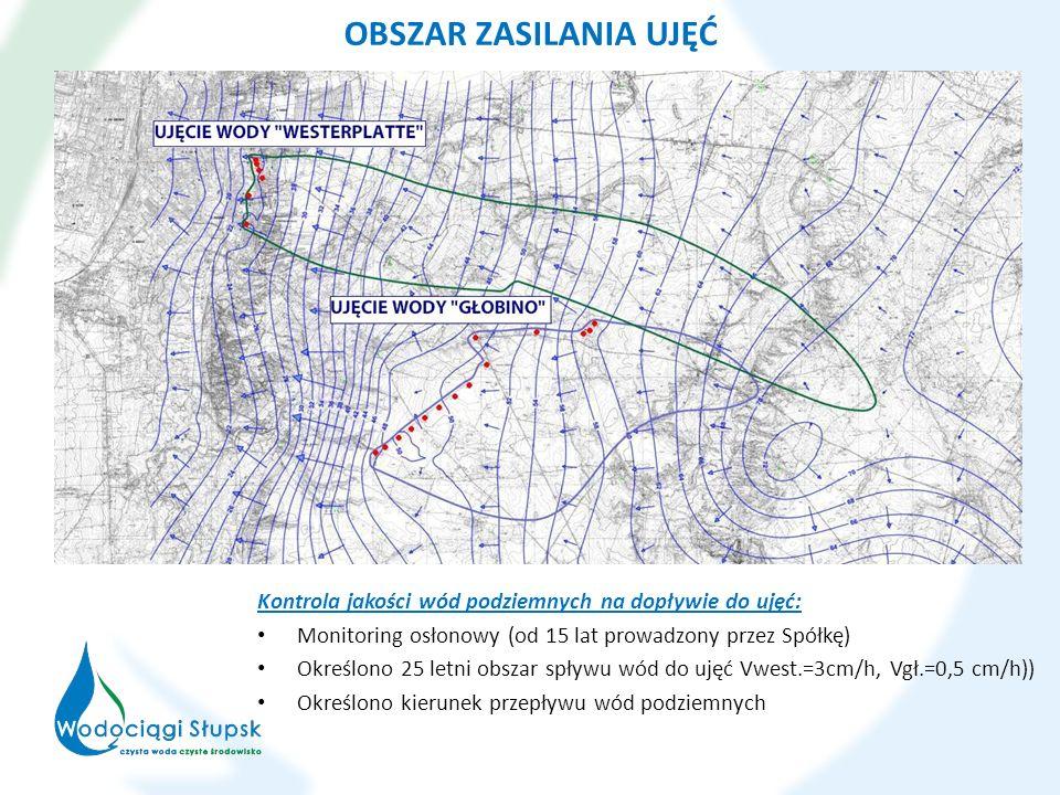 OBSZAR ZASILANIA UJĘĆ Kontrola jakości wód podziemnych na dopływie do ujęć: Monitoring osłonowy (od 15 lat prowadzony przez Spółkę)