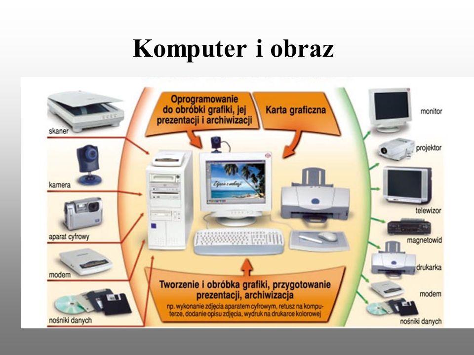 Komputer i obraz