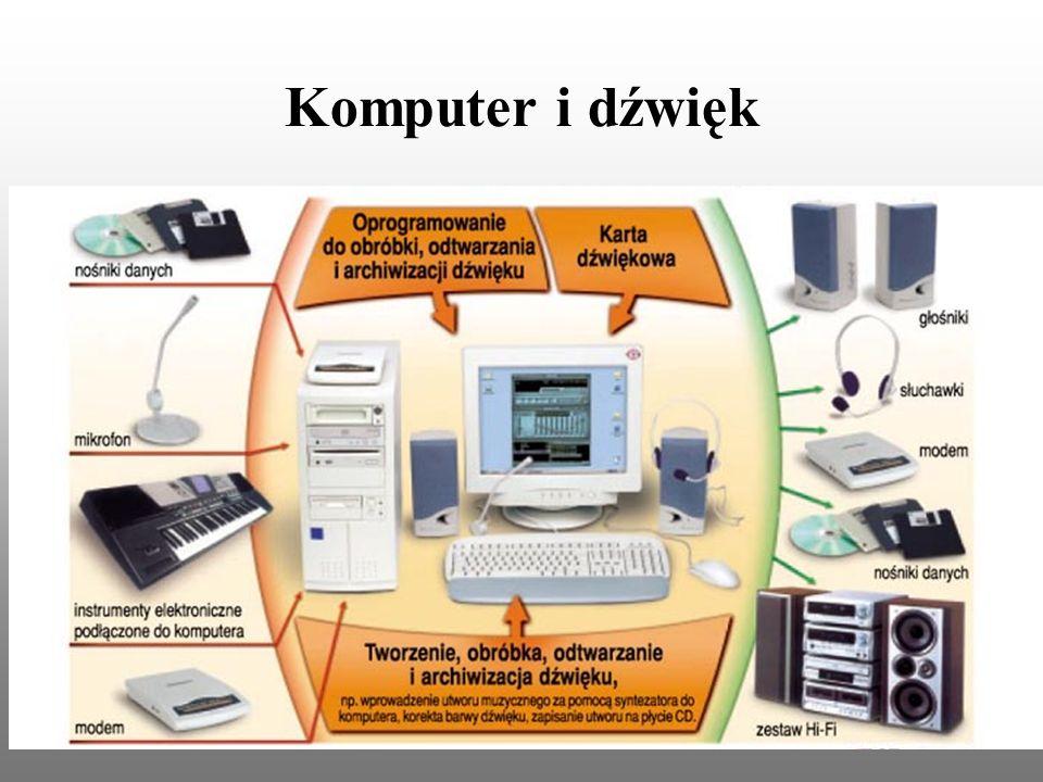Komputer i dźwięk
