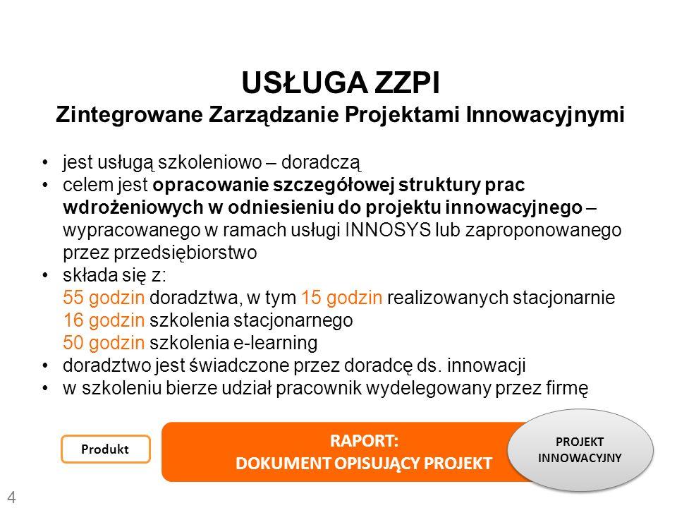Zintegrowane Zarządzanie Projektami Innowacyjnymi