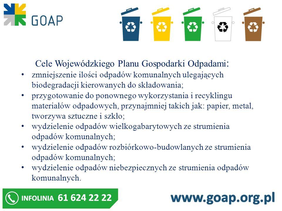Cele Wojewódzkiego Planu Gospodarki Odpadami: