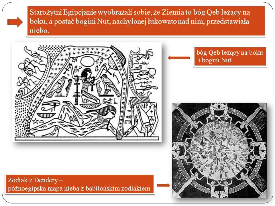 Starożytni Egipcjanie wyobrażali sobie, że Ziemia to bóg Qeb leżący na boku, a postać bogini Nut, nachylonej łukowato nad nim, przedstawiała niebo.