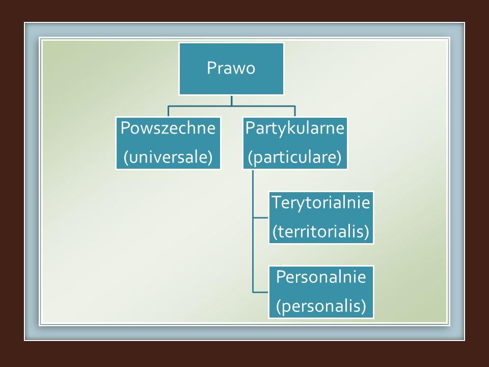 Prawo Powszechne. (universale) (particulare) Partykularne. (territorialis) Terytorialnie. (personalis)