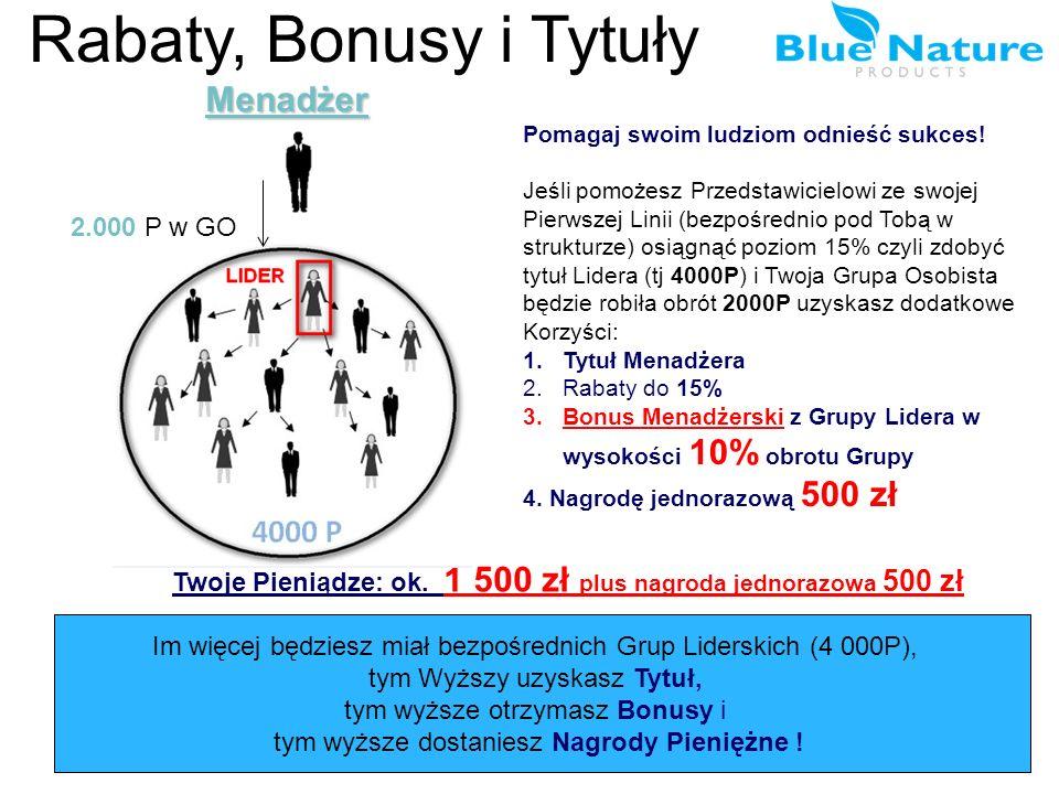 Twoje Pieniądze: ok. 1 500 zł plus nagroda jednorazowa 500 zł
