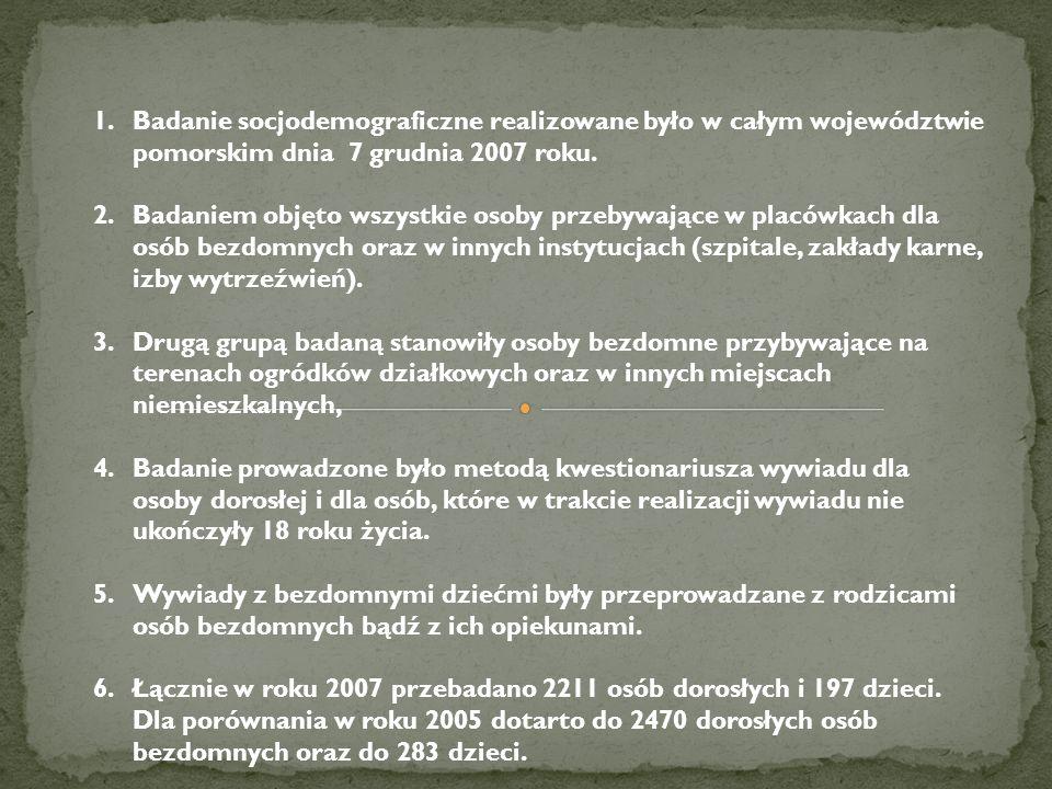 Badanie socjodemograficzne realizowane było w całym województwie pomorskim dnia 7 grudnia 2007 roku.