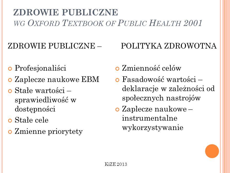 ZDROWIE PUBLICZNE wg Oxford Textbook of Public Health 2001