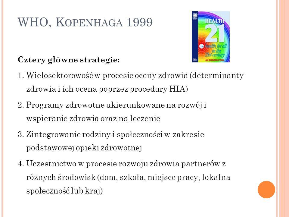 WHO, Kopenhaga 1999