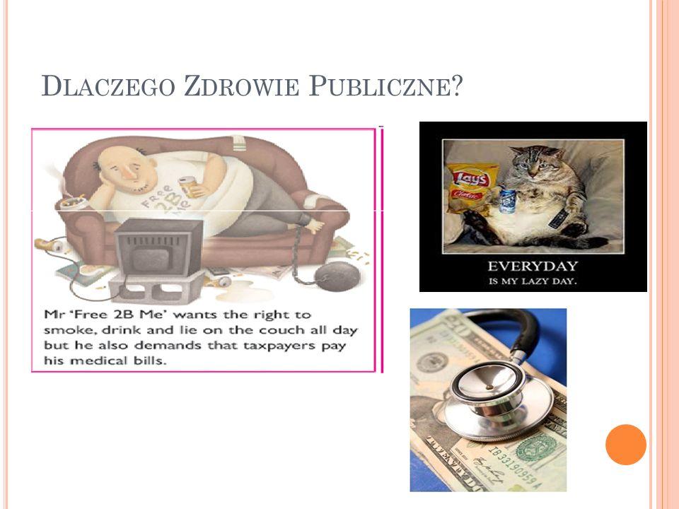 Dlaczego Zdrowie Publiczne