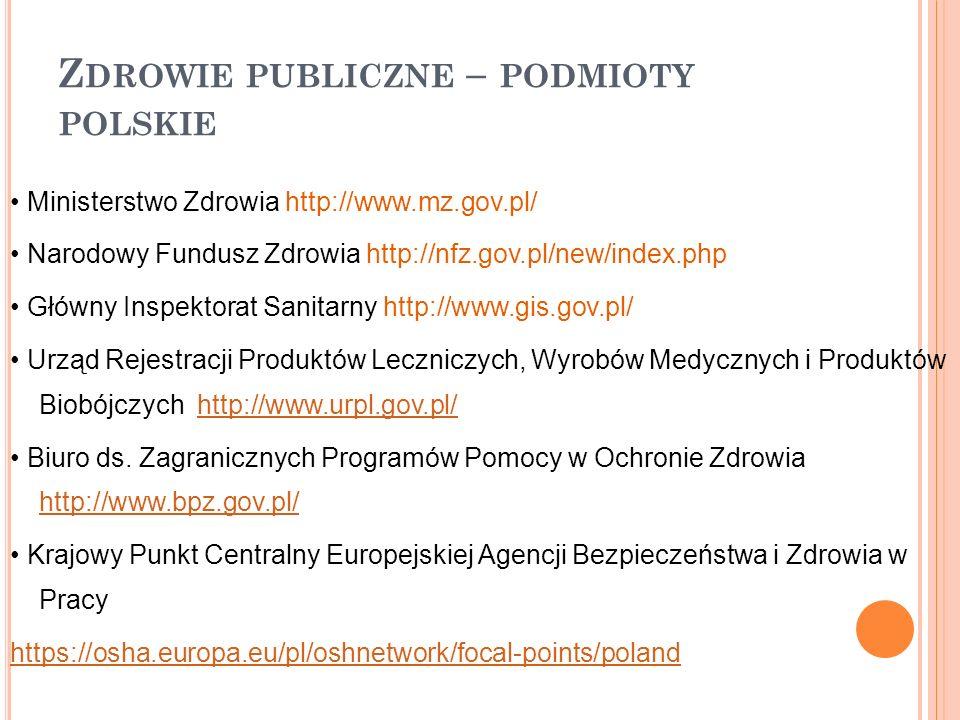 Zdrowie publiczne – podmioty polskie