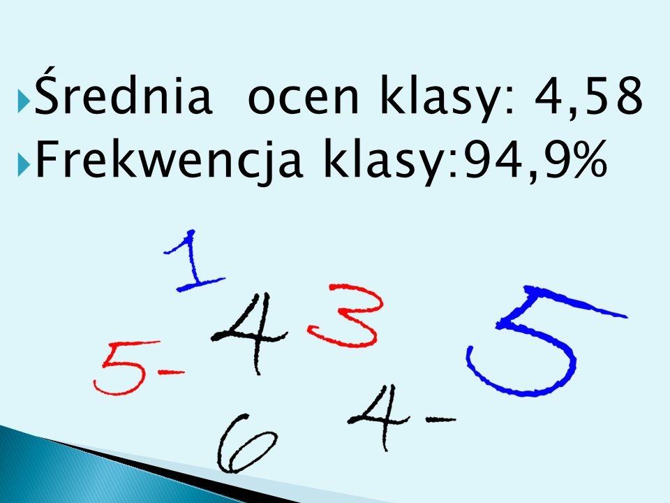 Średnia ocen klasy: 4,58 Frekwencja klasy:94,9%