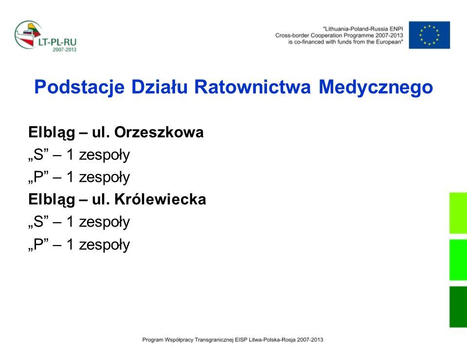 Podstacje Działu Ratownictwa Medycznego