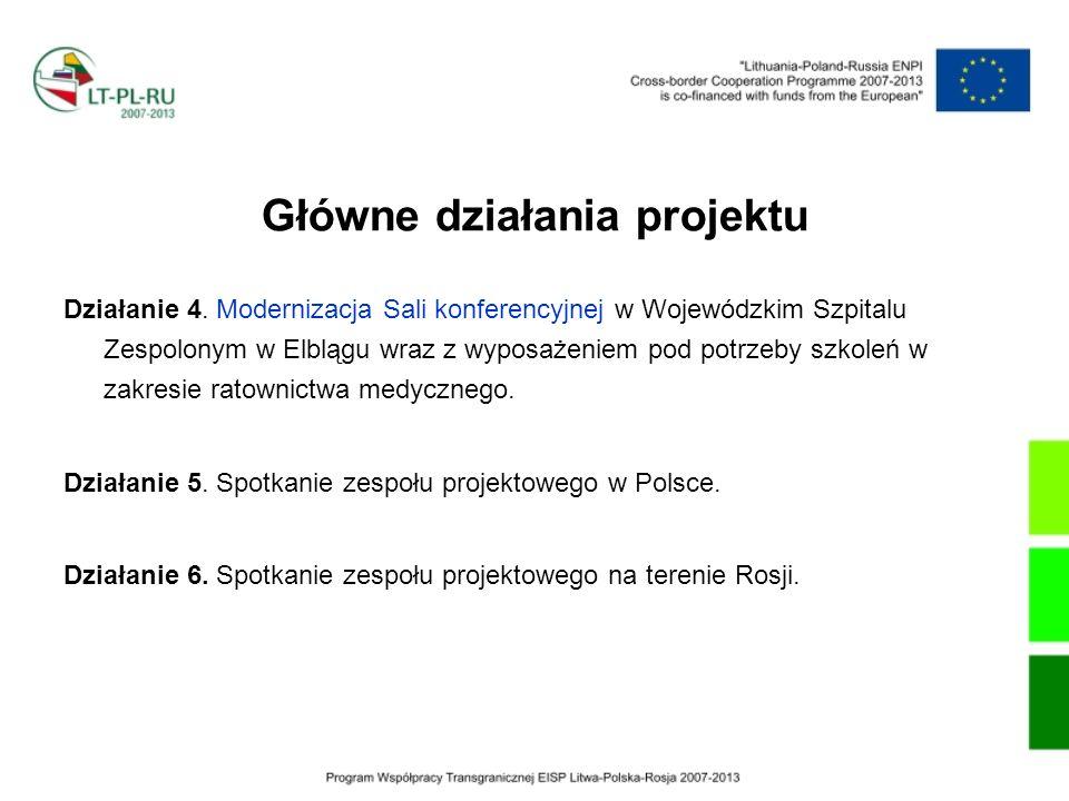 Główne działania projektu