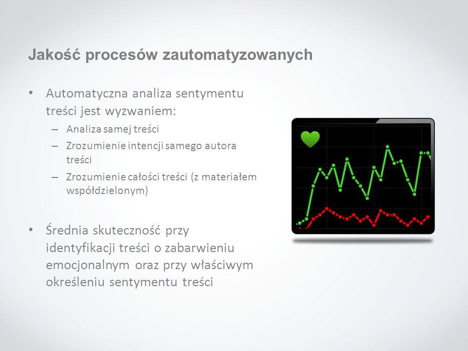 Jakość procesów zautomatyzowanych
