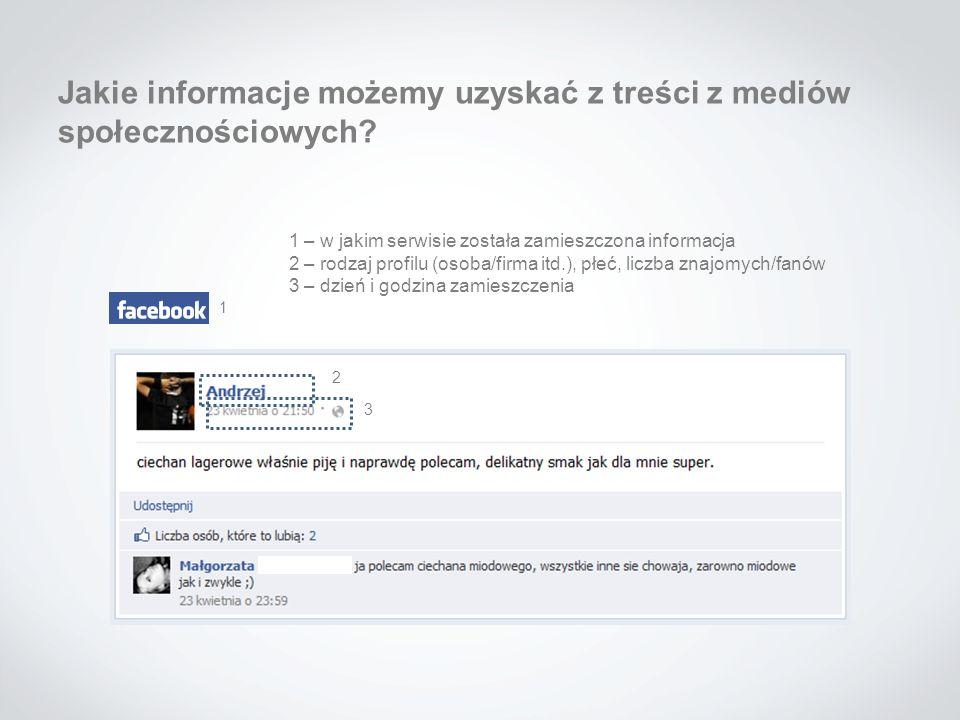 Jakie informacje możemy uzyskać z treści z mediów społecznościowych