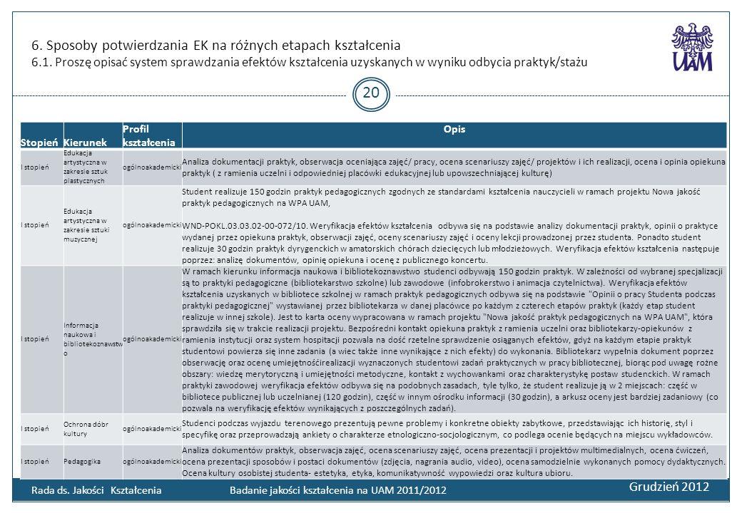 6. Sposoby potwierdzania EK na różnych etapach kształcenia 6. 1