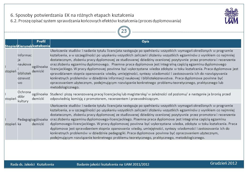 6. Sposoby potwierdzania EK na różnych etapach kształcenia 6. 2