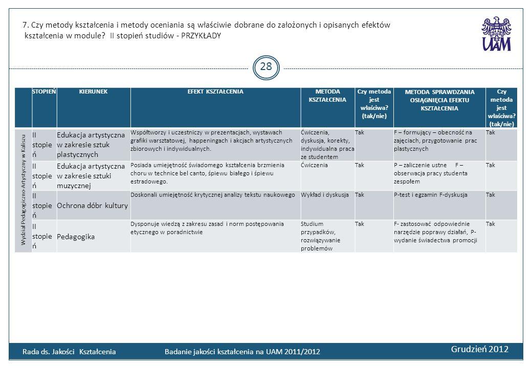 7. Czy metody kształcenia i metody oceniania są właściwie dobrane do założonych i opisanych efektów kształcenia w module II stopień studiów - PRZYKŁADY