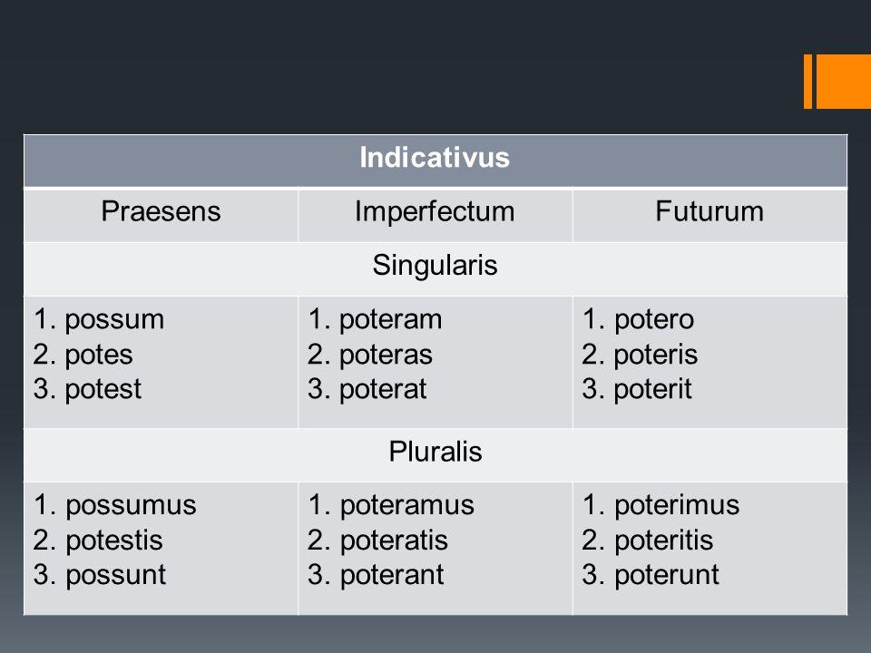possum, posse, potui Indicativus Praesens Imperfectum Futurum