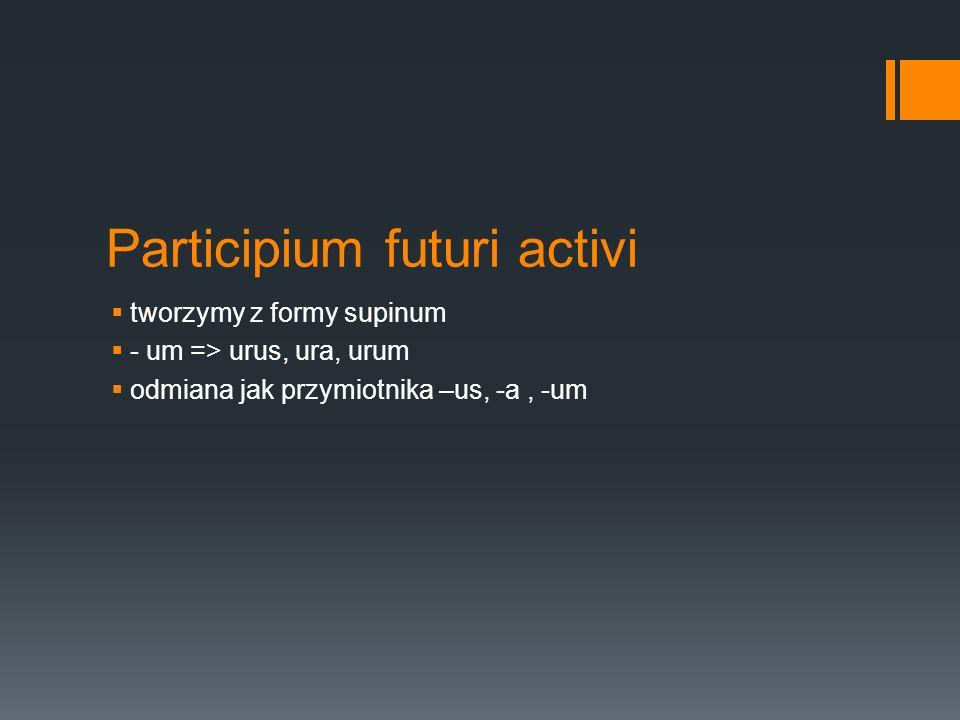 Participium futuri activi