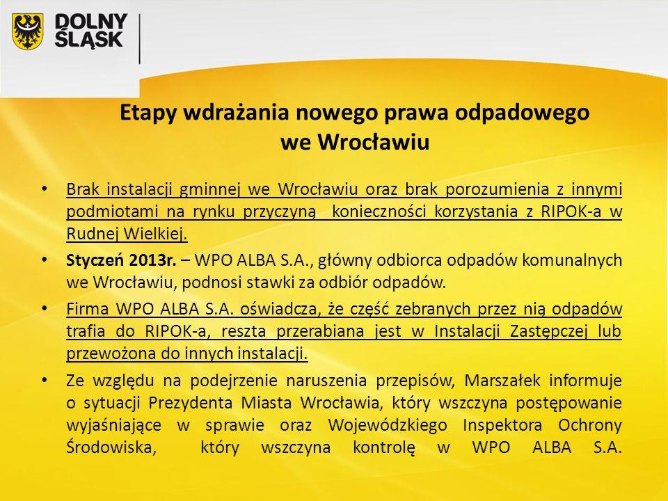 Etapy wdrażania nowego prawa odpadowego we Wrocławiu